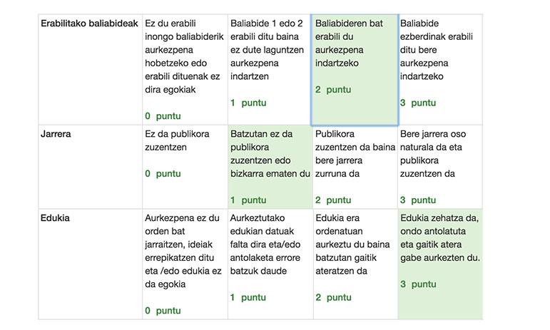 ejemplorubrica_eu