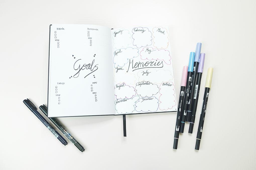 Adapta el método Bullet Journal a tus necesidades